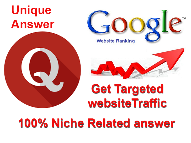 I give your website Niche related 15 Quora answers