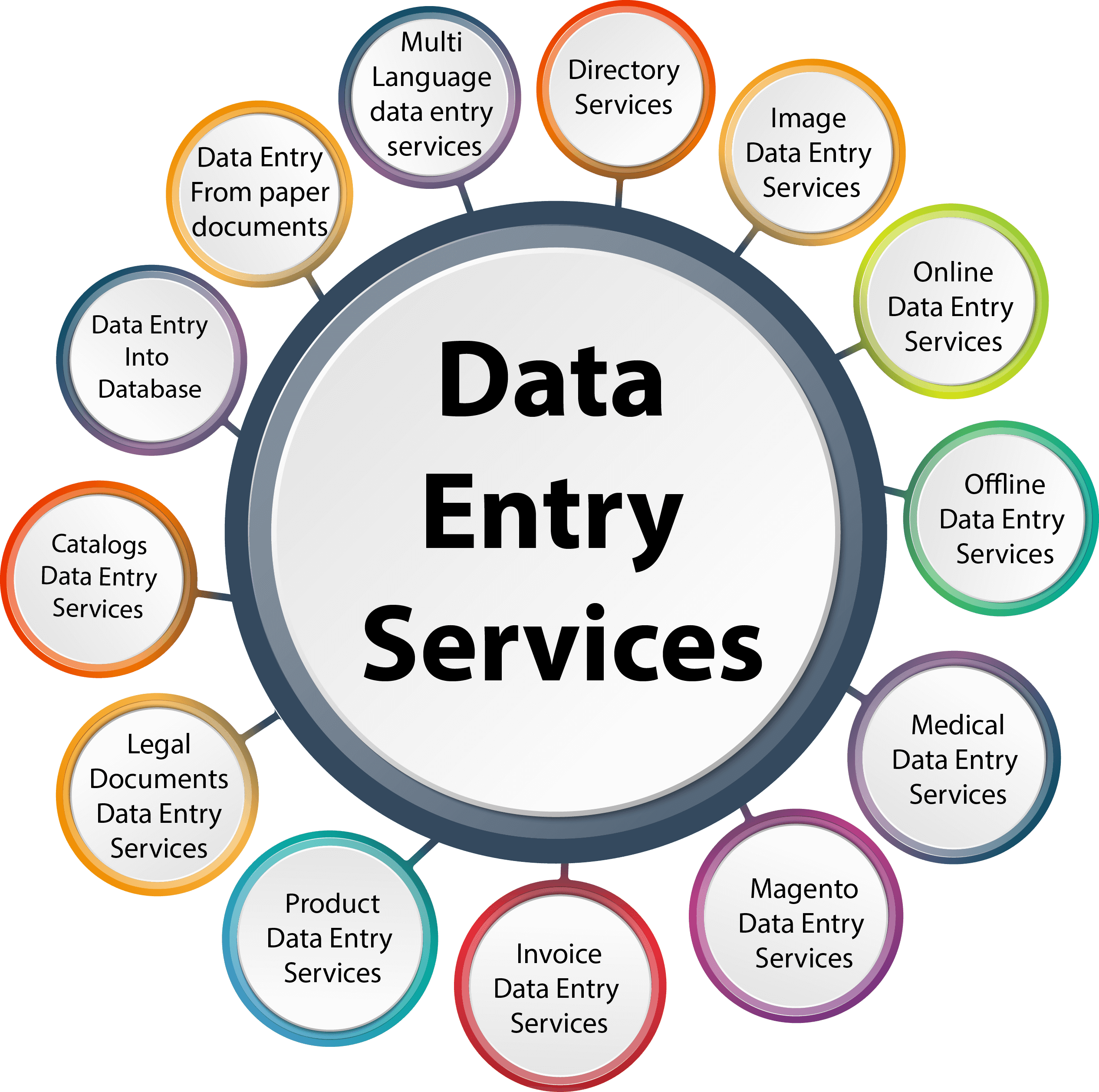 I will do data entry,  excel data entry,  copy paste and web research
