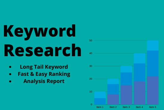 I Will Provide Profitable Keyword Research And Competitor Analysis Your Website Ranking on Google