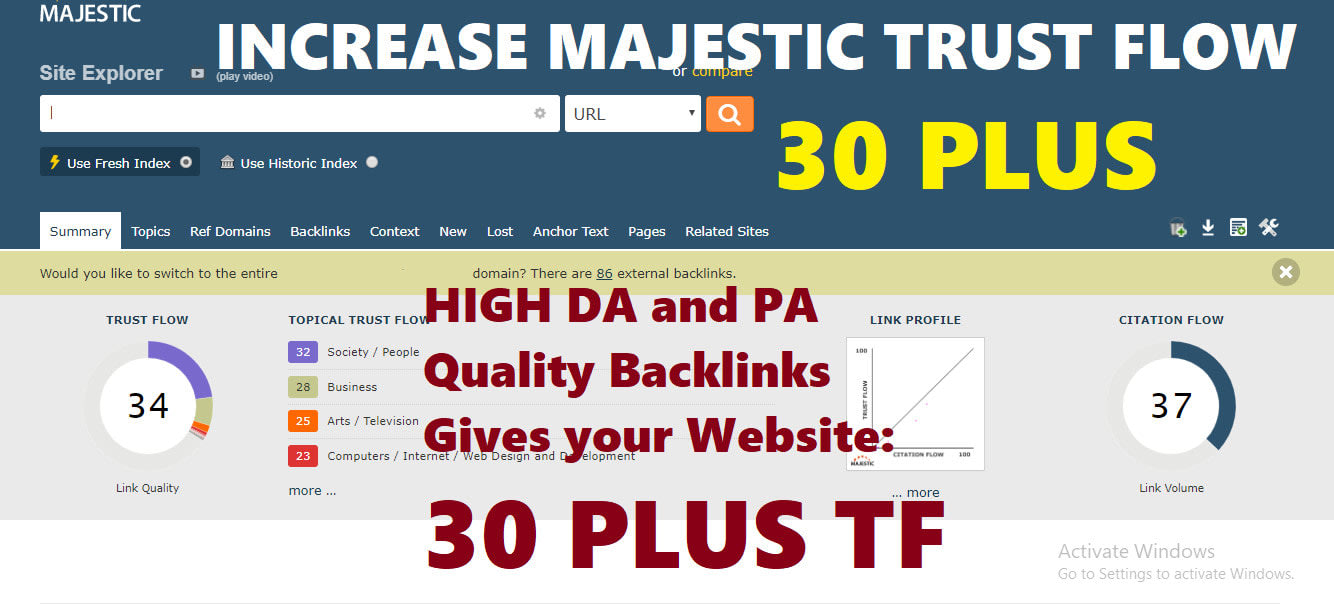 Increase majestic tf 30+ with high tf cf dofollow backlink in 10 days