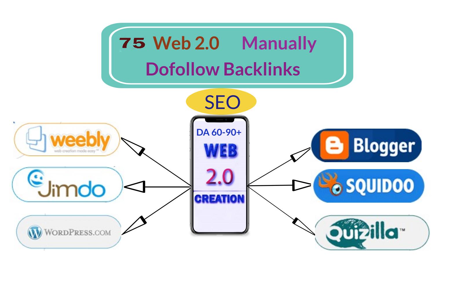 I Will Manually Create 75 Contextual Web 2 0 Backlinks for SEO