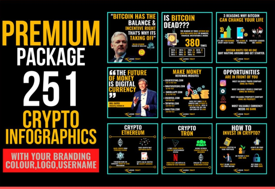 251 cryptocurrency, bitcoin infographics for instagram post.