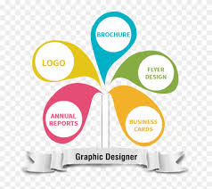 Desirable Logo,  Banner,  Flyer,  Brochure,  Business Card