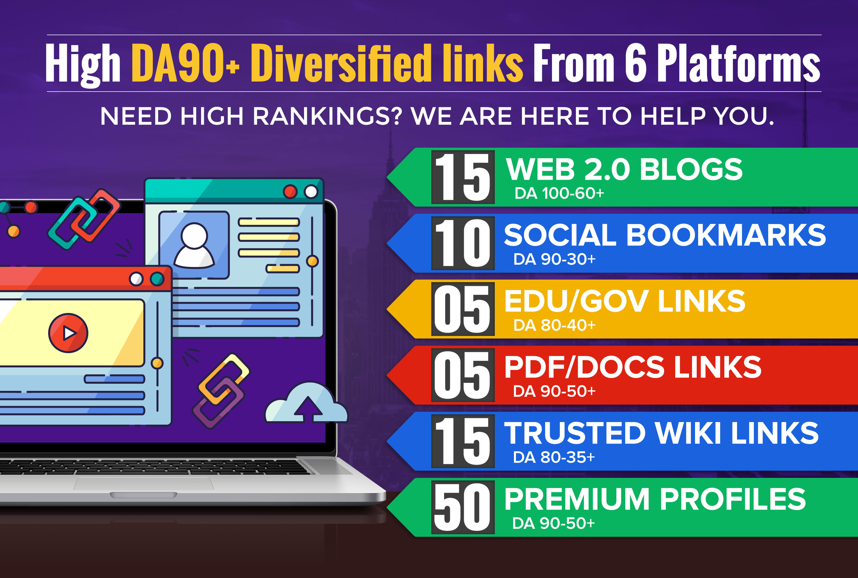 High DA90+ Diversified links From 6 Platforms Need High Rankings