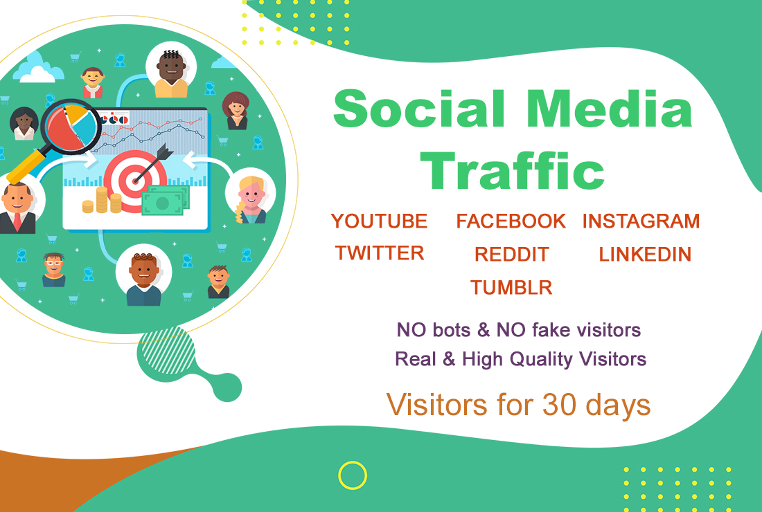 Real social media web traffic to your website