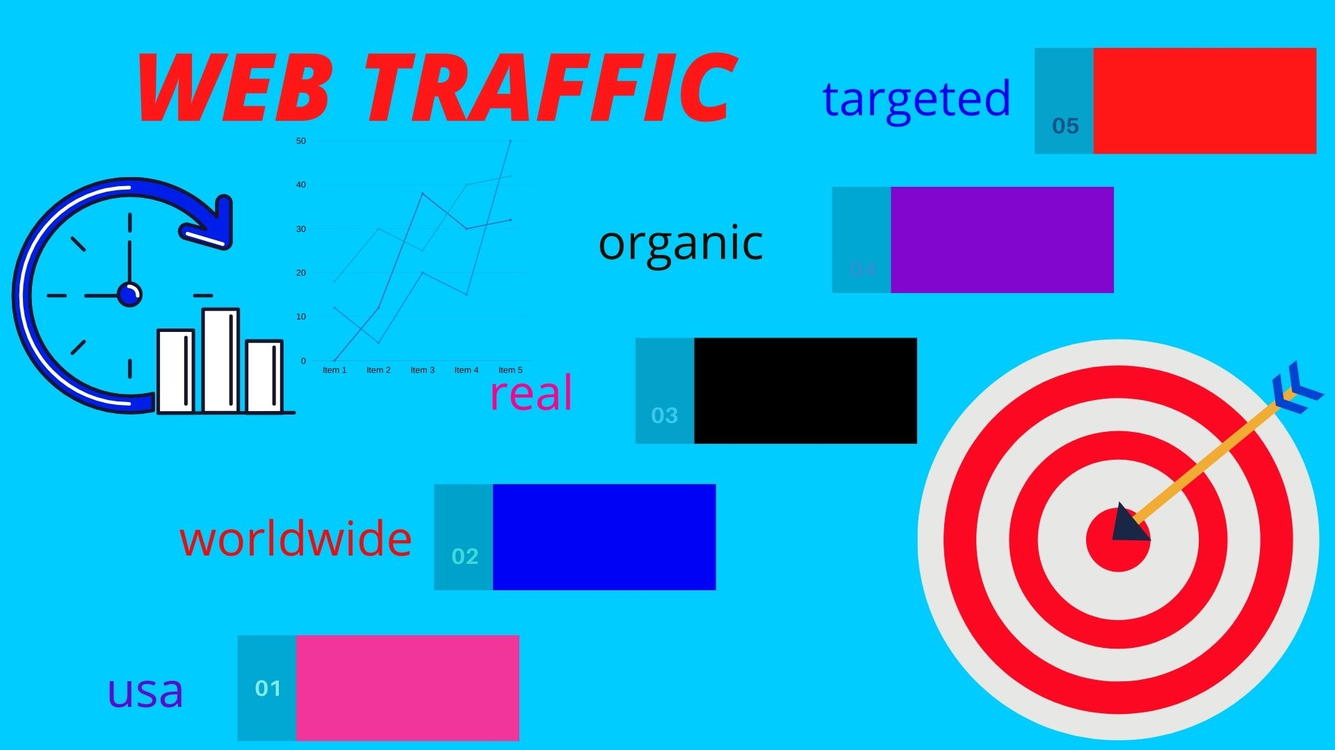 i will drive 10000 real USA organic traffic for your web site