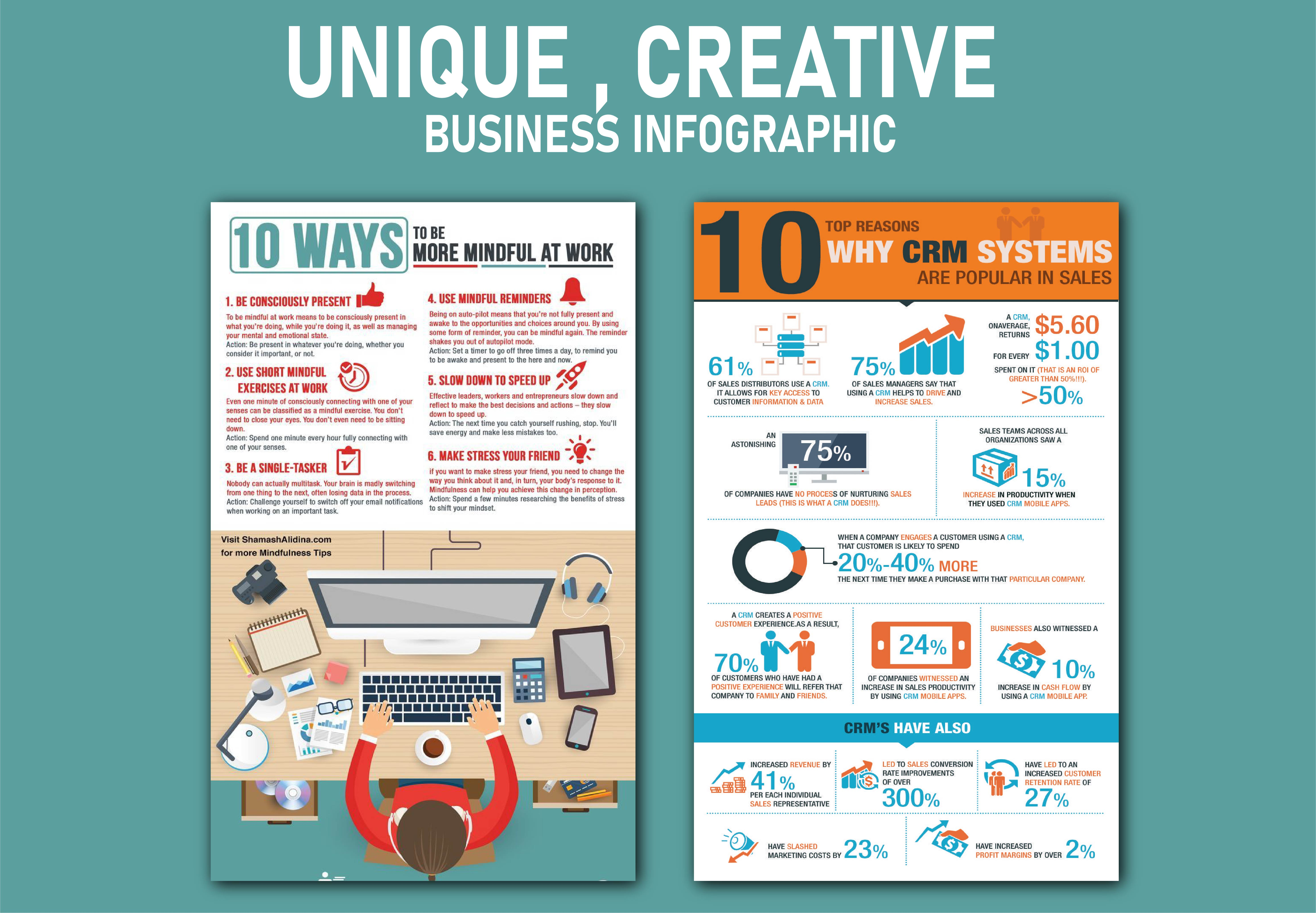 Create unique business infographics in 12 hours