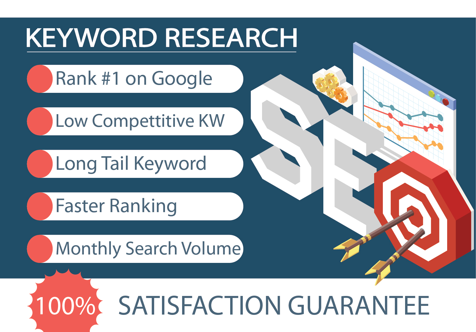 do most profitable keyword research for your website or niche