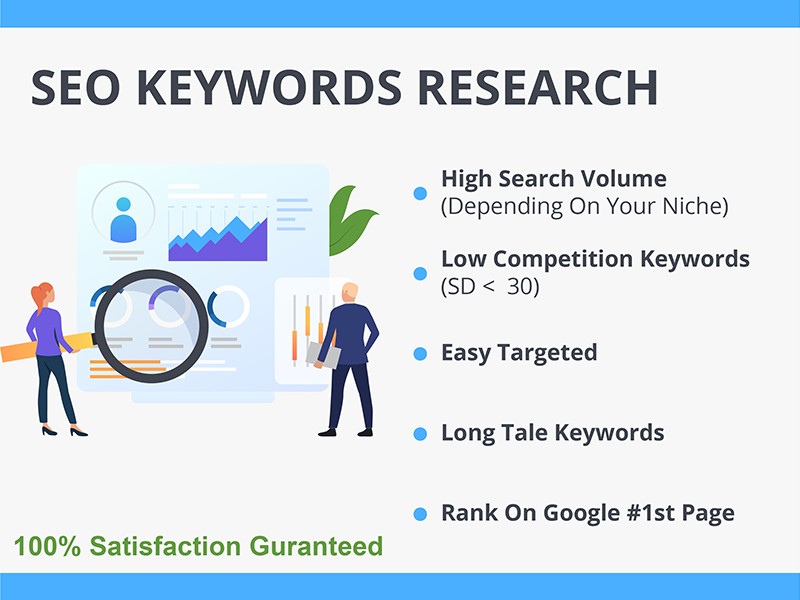 Do excellent keyword research for your website to rank fast