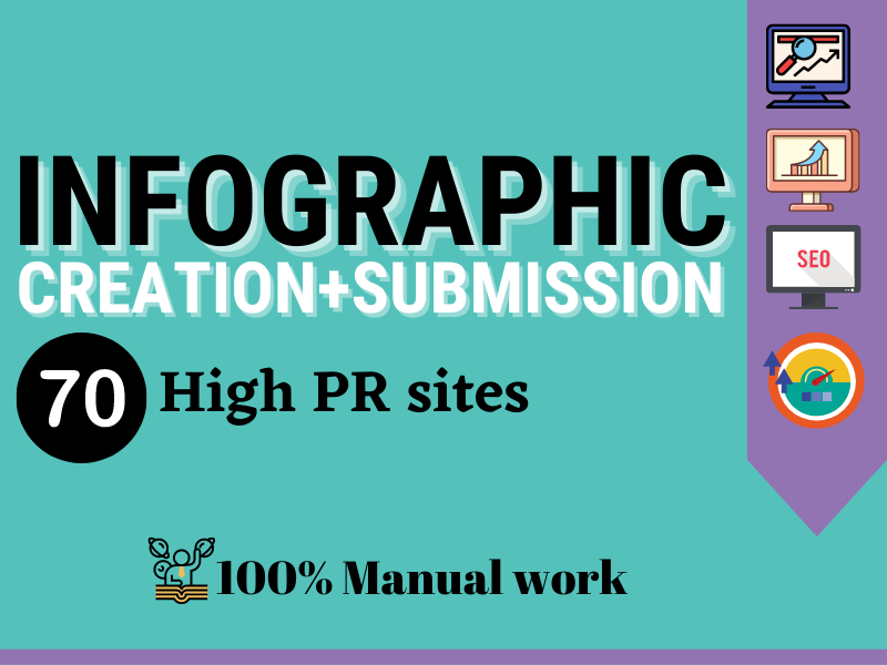 I will create a infographic an submit it to 70 high PR image sharing sites