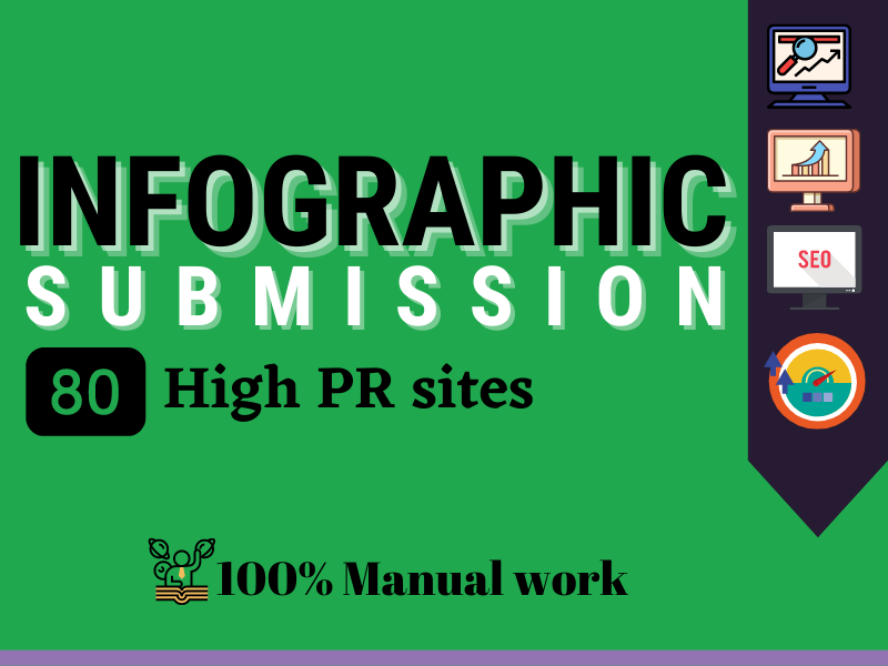 I will do Image or Infographic submussion to top 80 high rated sites