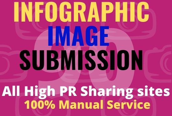 I will do 10 image or info-graphic submission on high PA sharing sites.