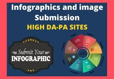I will do 20 infographics and image submission High authority permanent backlinks on sharing site