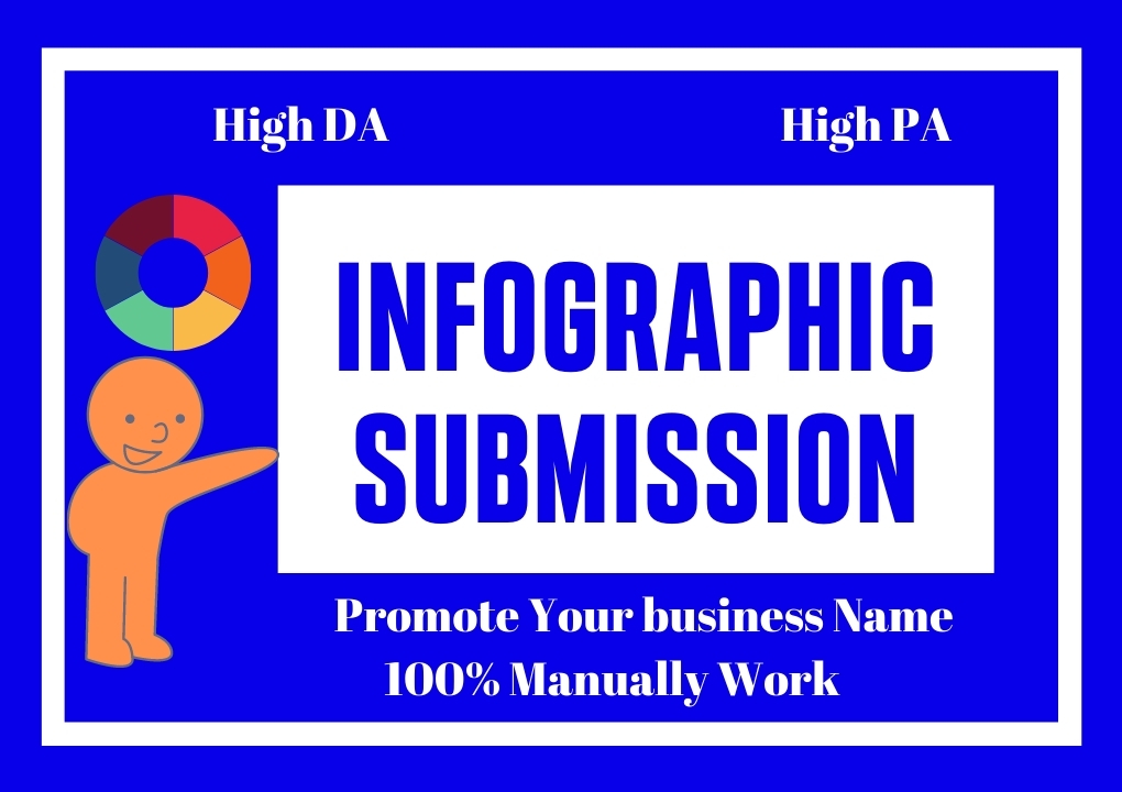 20 Infographic image submission high authority sharing website