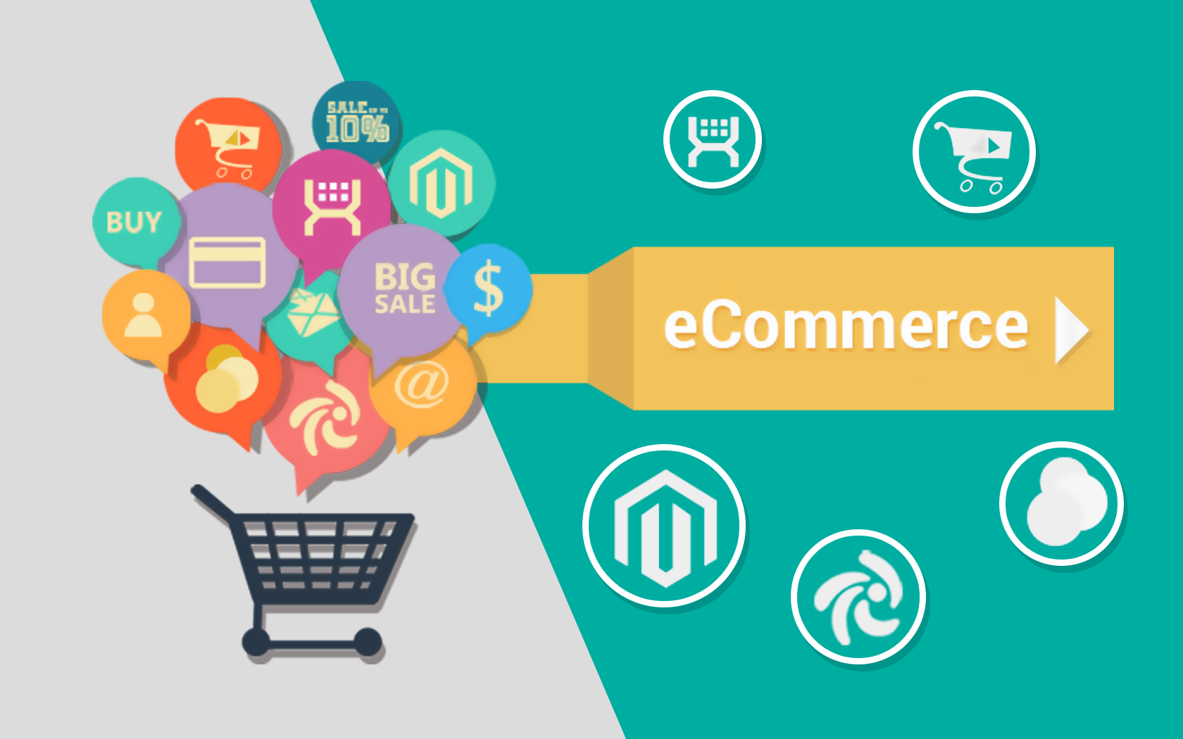 Write 700 + creative words about the 3 Best E-commerce Web site Platforms for Small Business