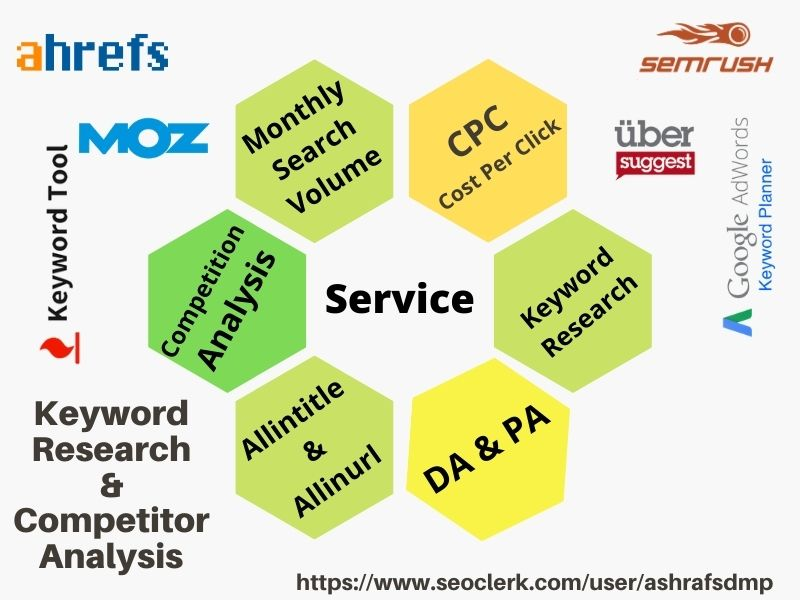 I Will Do Profitable Keyword Research and Competitor Analysis with Paid Tools