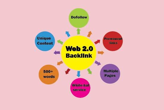 I will manually create 20 high authority web 2.0 dofollow backlinks