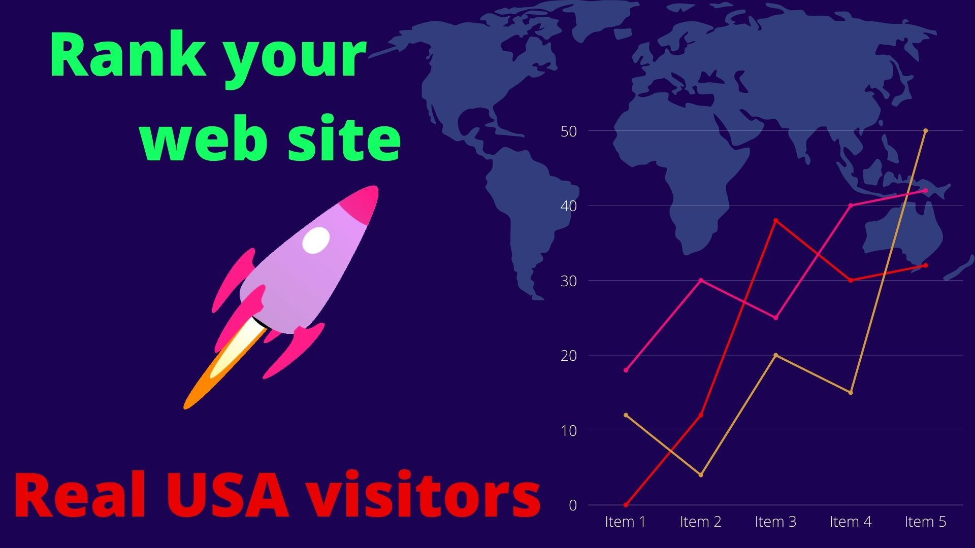 drive real genuine 5000 USA organic traffic for your website