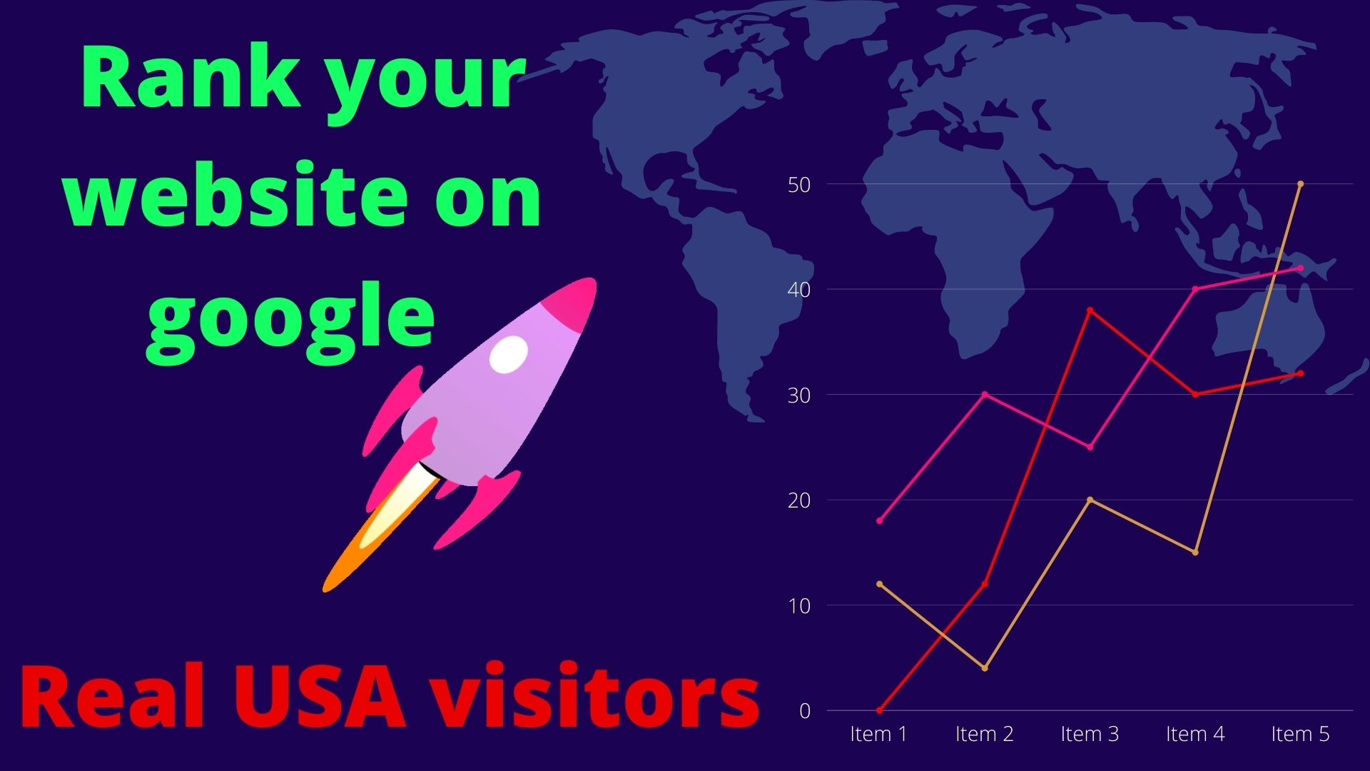 drive real genuine 12000 USA organic traffic for your website