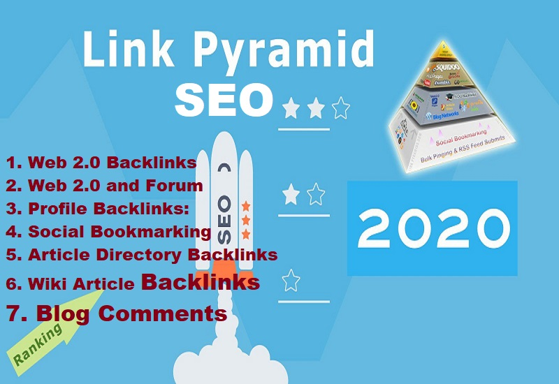 Seo Link Pyramid with Web 2.0,  Profile,  Directory,  Wiki,  Blog Comments Backlinks