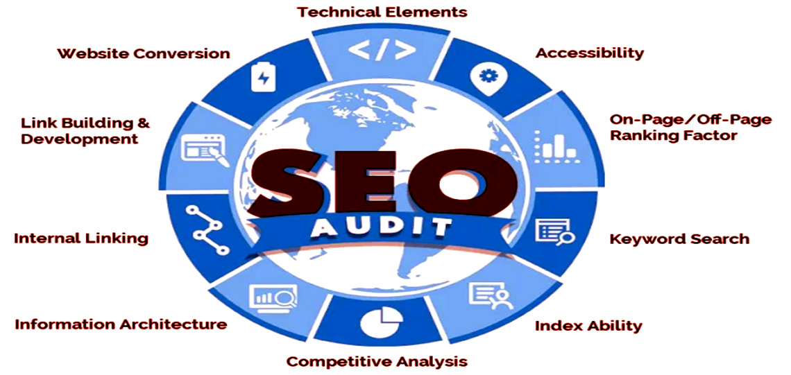I will provide expert professional full site SEO audit report and website analysis
