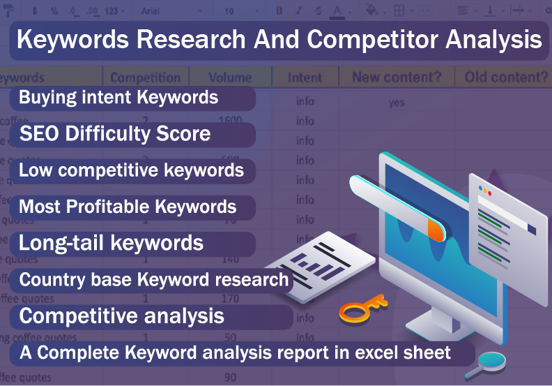 Most Profitable Keywords Research and Competitor Analysis