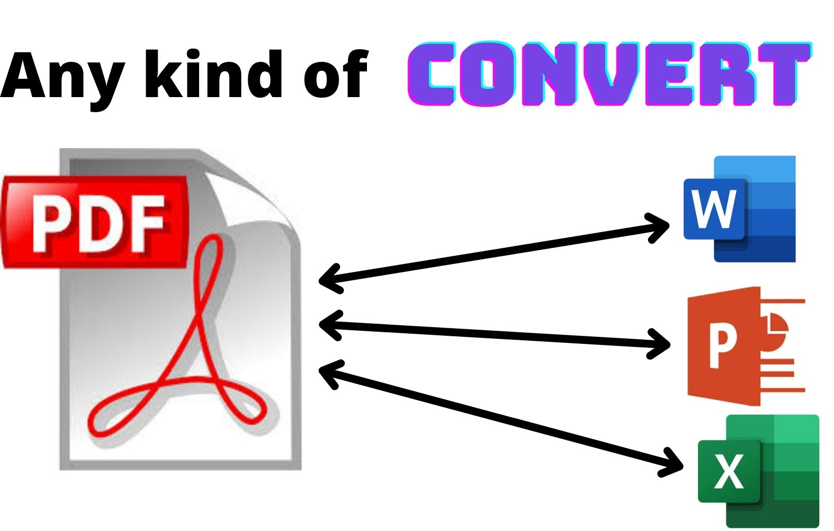 I will convert pdf to word professionally,  express delivery