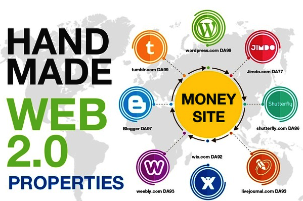 GET 250+ Parmanent PBN Backlink landing page web 2.0 with HIGH DA/PA/CF/TF WITH UNIQUE WEBSITE