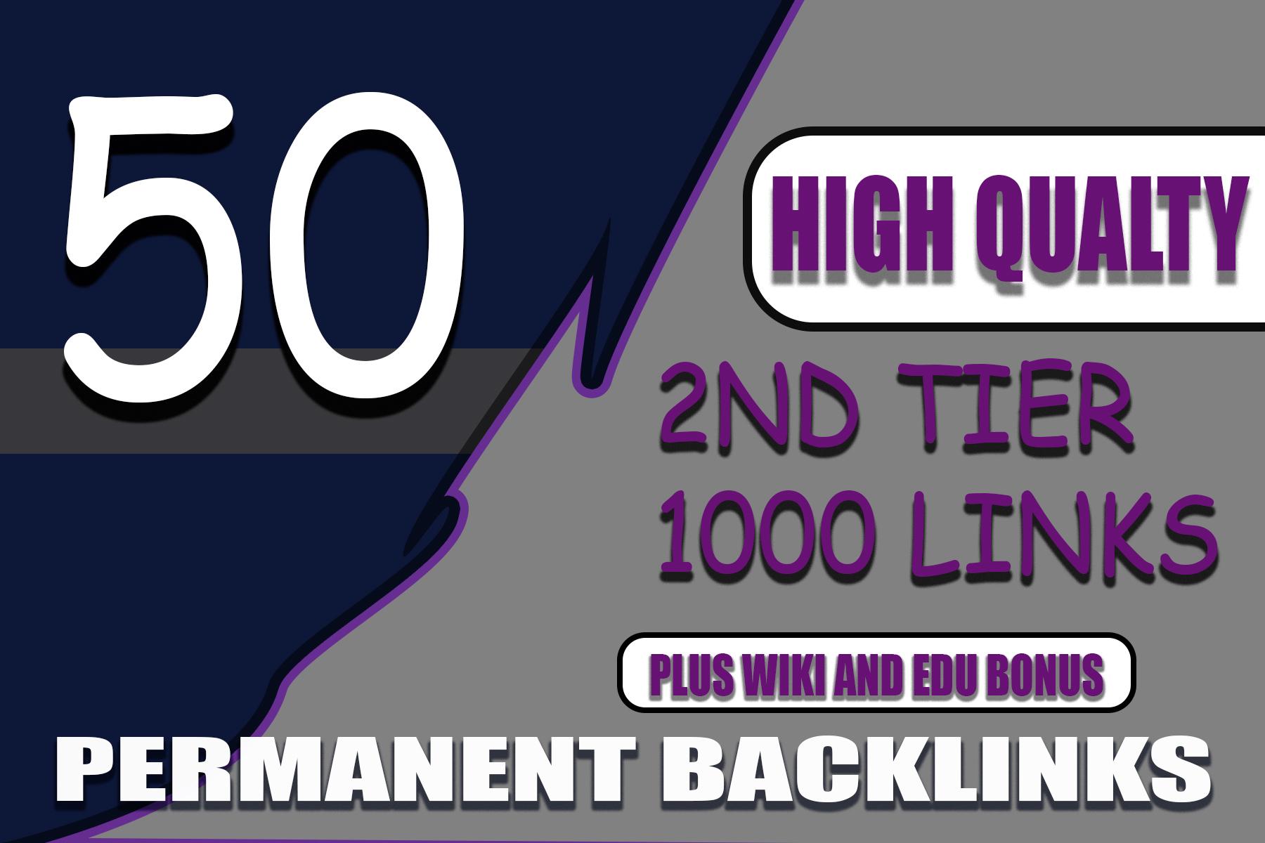 EDU + WIKI 40 Do follow High pr Blog Manually contextual link Then 1000 web 2.0 + wiki
