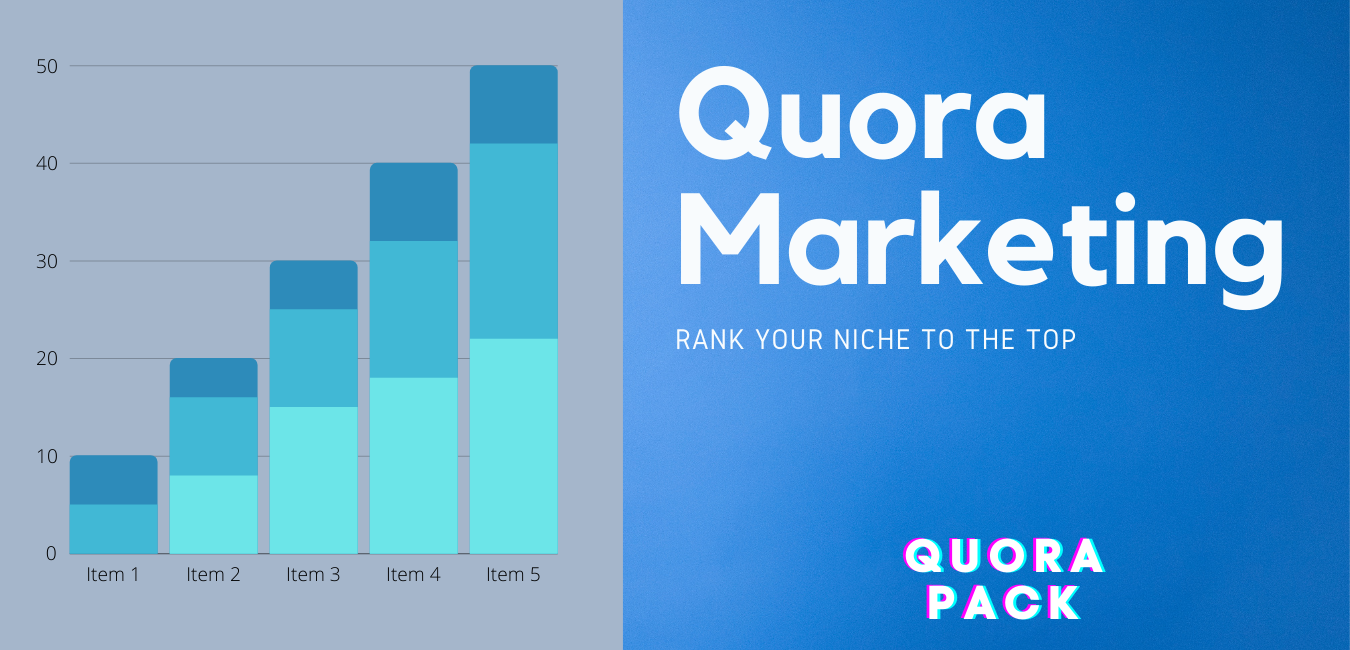 Ultimate Quora pack(Answerposting+Backlinks+Upvotes+Followers)