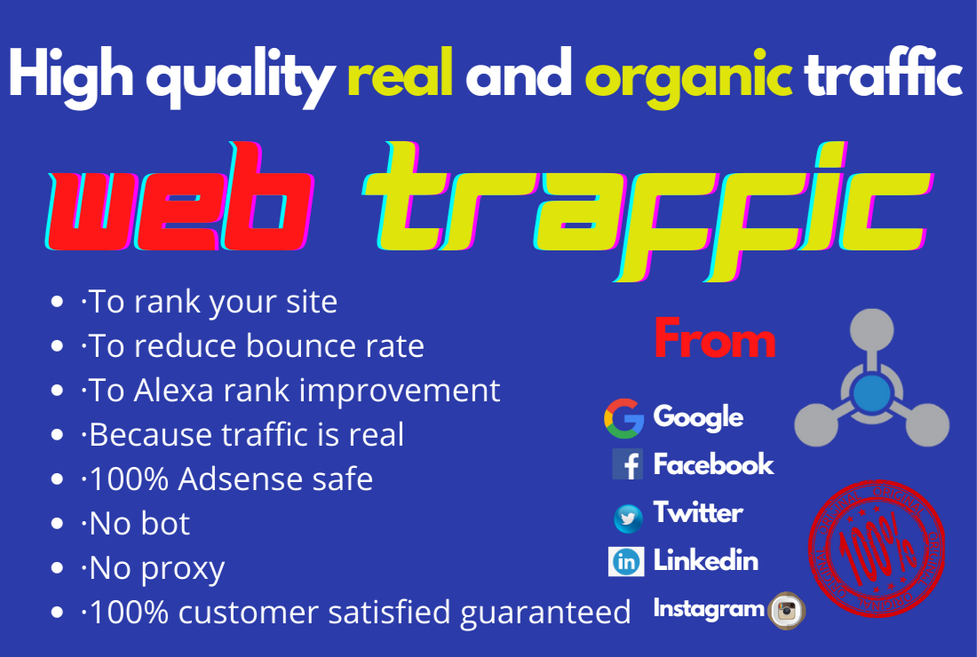 High quality real and organic traffic