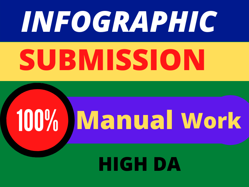30 infographic submission high authority permanent manual dofollow backlinks