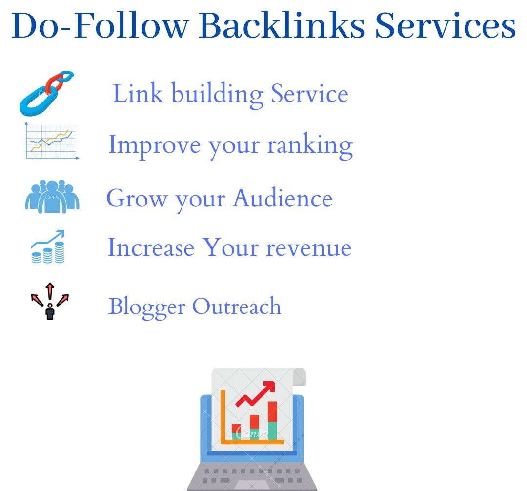 Get High Domain Authority do-follow Backlinks Services