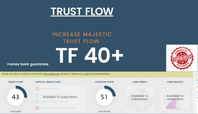 I will increase trust flow Tf 30 plus