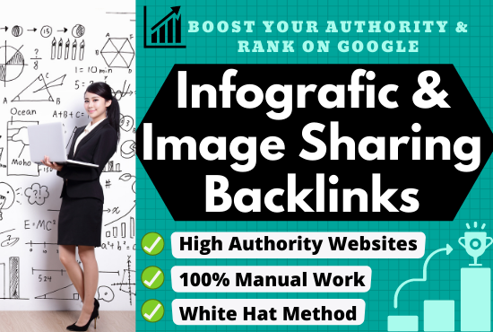 Best 55 Image or Infographics Submission Backlinks On High Authority Sites