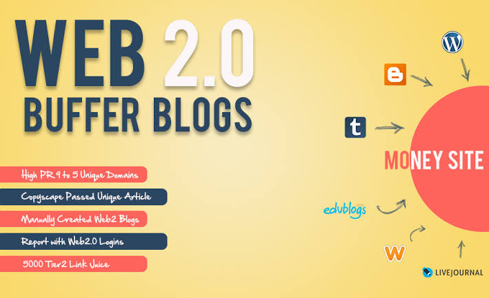 I will Create 25+ Best High quality DA PA Web2.0 Blog Backlinks with unique content and image