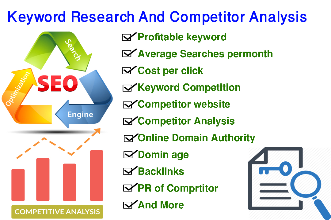 Keyword research and on page audit