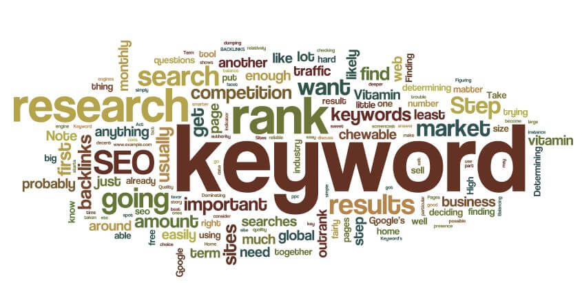 I will do SEO keyword research for your niche and competitor analysis