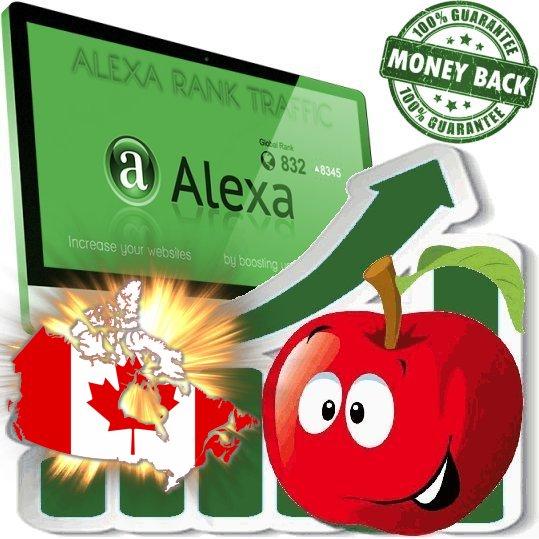 Increase your Canadian Alexa Rank Canada