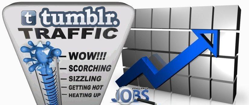 Social Traffic from Tumblr