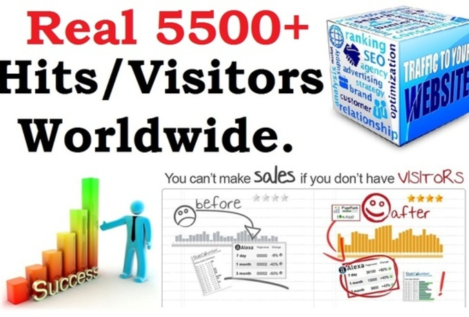deliver 5500+ Real Website Hits Visitors From All Over The World With Proof within 24 hours