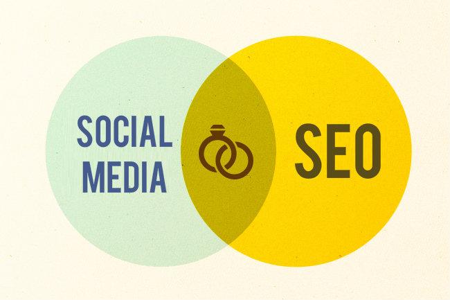 300 Real Google SEO Social Signals