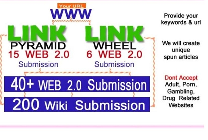 I will create 12 link wheel for your site