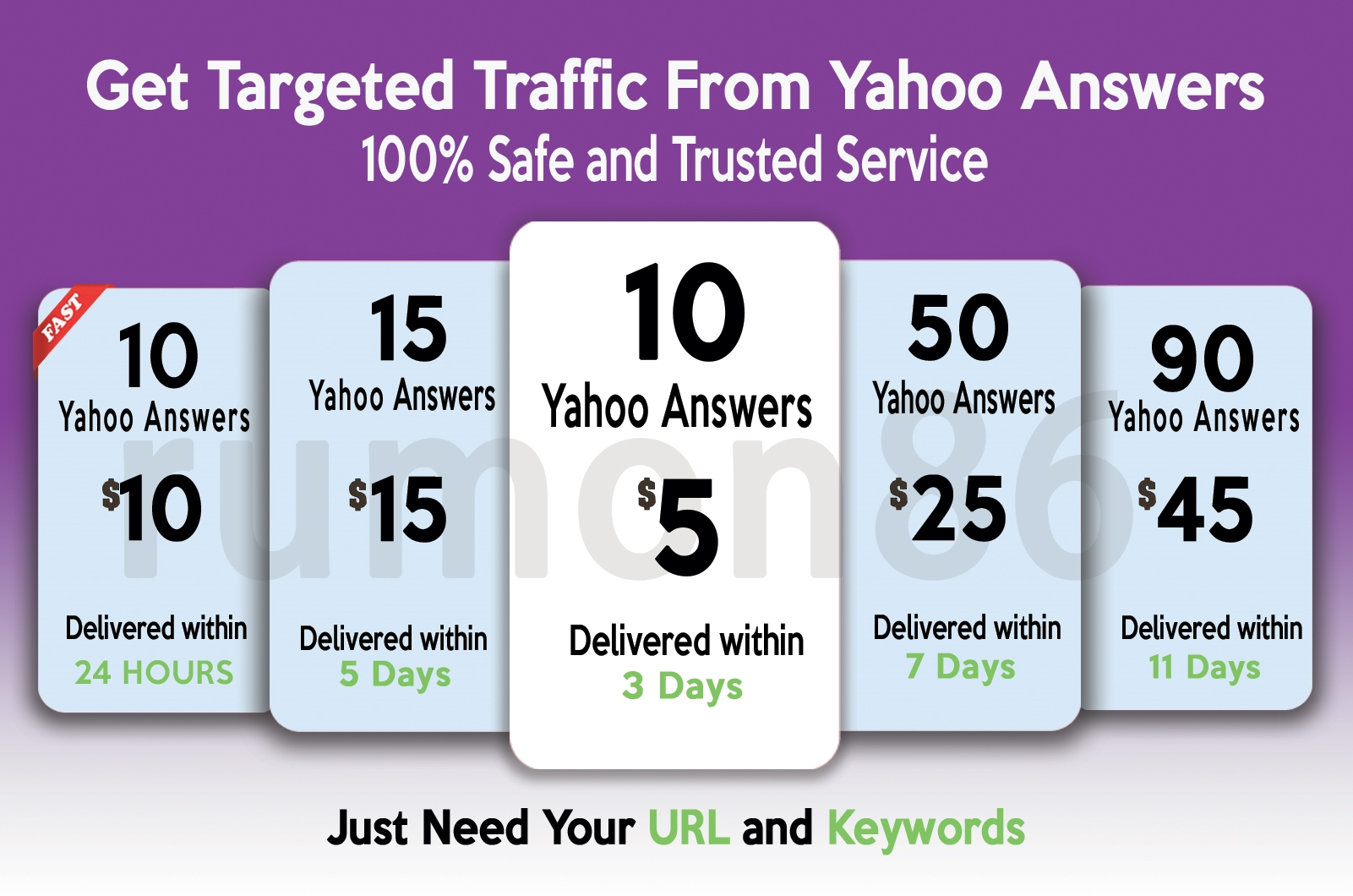 Promote your website in 10 Yahoo Answers with Clickab...