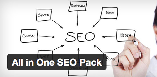 All in one SEO PACKAGE, Boost Your website Ranking.