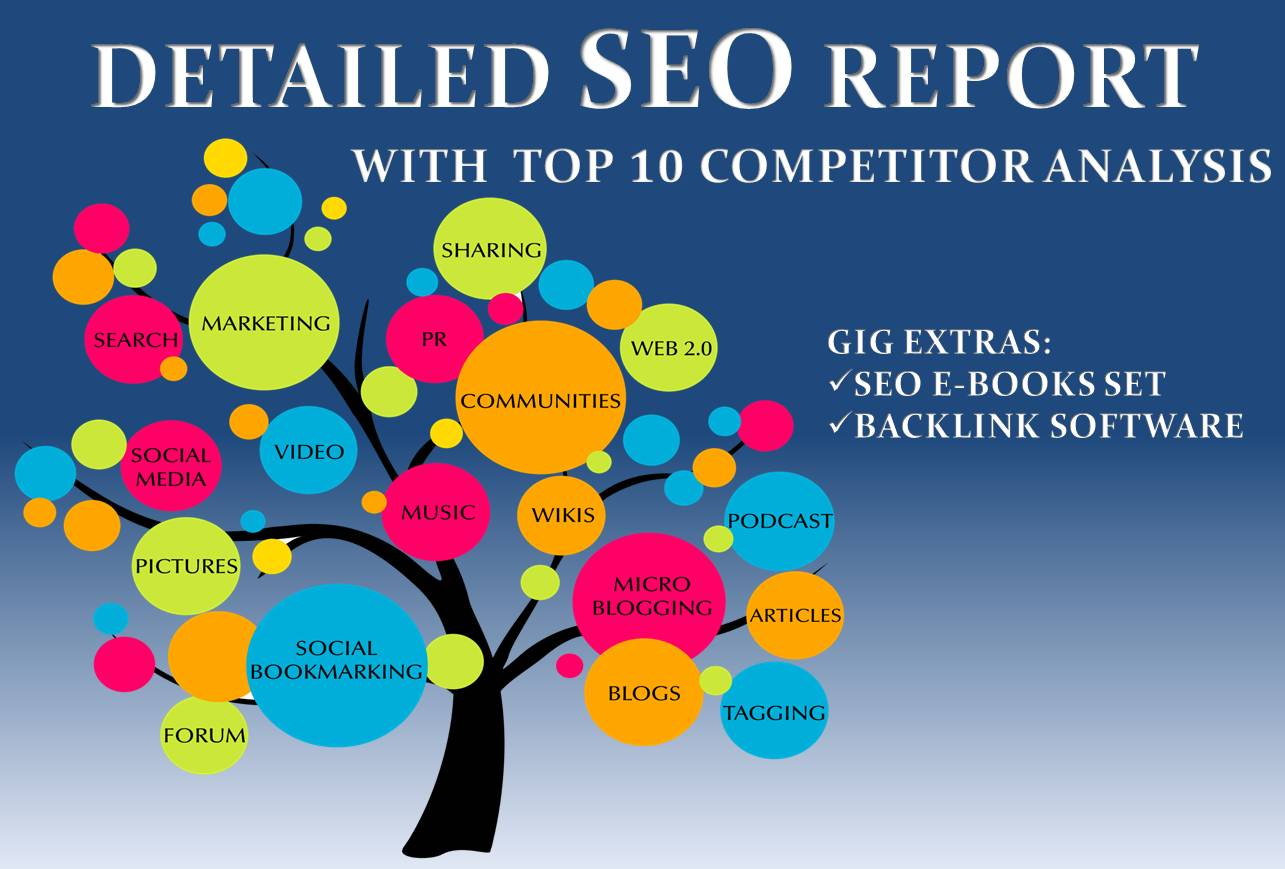 Detailed SEO Report & Top 10 Competitor Analysis