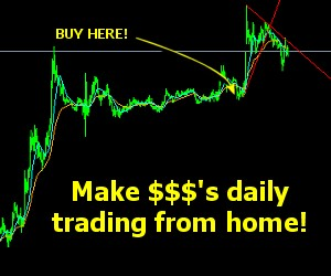 I will show you how to make hundreds of DOLLARs everyday day via trading