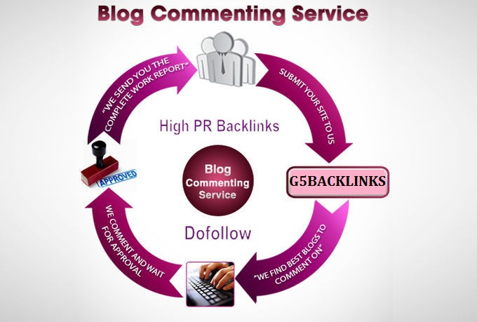 I will create 82 Manual DoFollow High PR Blog Comment...