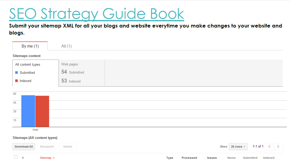 SEO Book- SEO Guide- SEO Strategy Guide