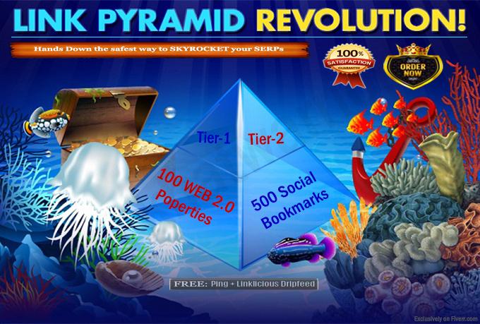 I will provide the Revolutionary Authority Enhancer 2 Tier Link Pyramid Service